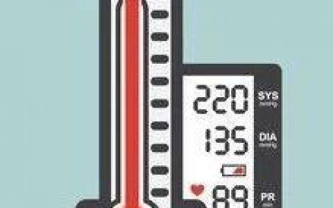 图说 | 线粒体素NADH与高血压